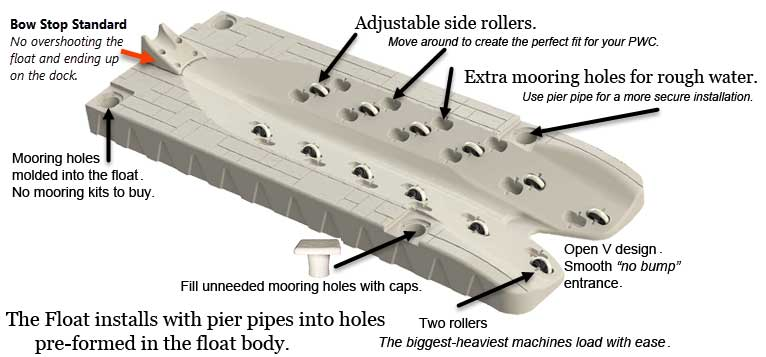 Jet Ski Floating Dock Specifications and Pricing